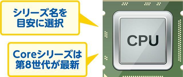 画像: インテル製CPUの主なシリーズ