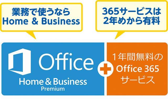 画像: 業務に欠かせないオフィスアプリは、エディションによって、使えるアプリの種類が異なる。プレゼンに使う「パワーポイント」が必要なら「Home & Business」を選ぼう。