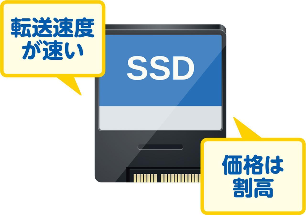 画像: 規格にもよるが、HDDよりSSDは最低2〜3倍は高速。性能重視ならSSD搭載パソコンが有利だ。