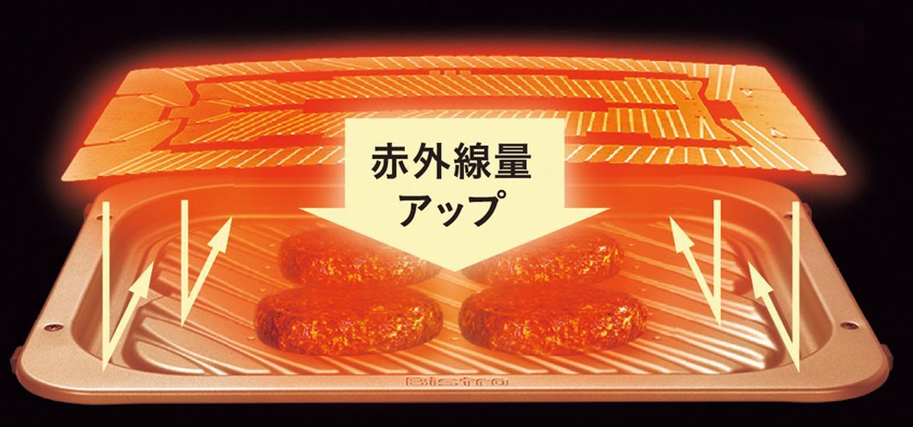 画像: 高反射チタンコートグリル皿では、食品のない部分が熱を反射し「熱ロス」を低減する。