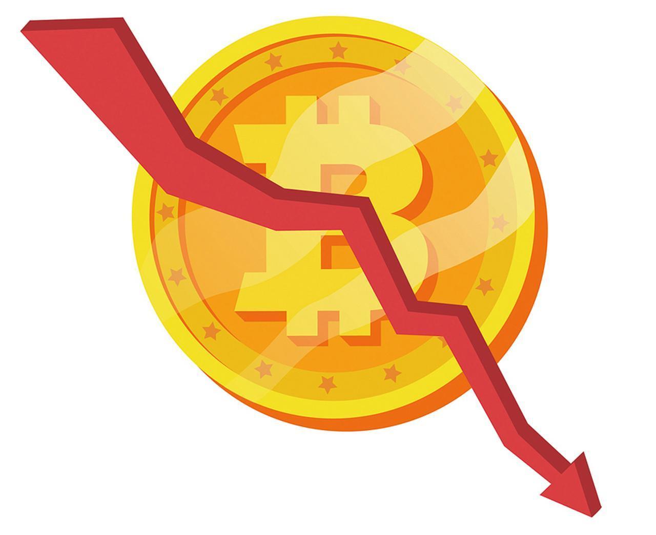 画像: 採掘の難易度は年々上昇しており、価格下落に対し損益分岐点は上昇傾向にある。