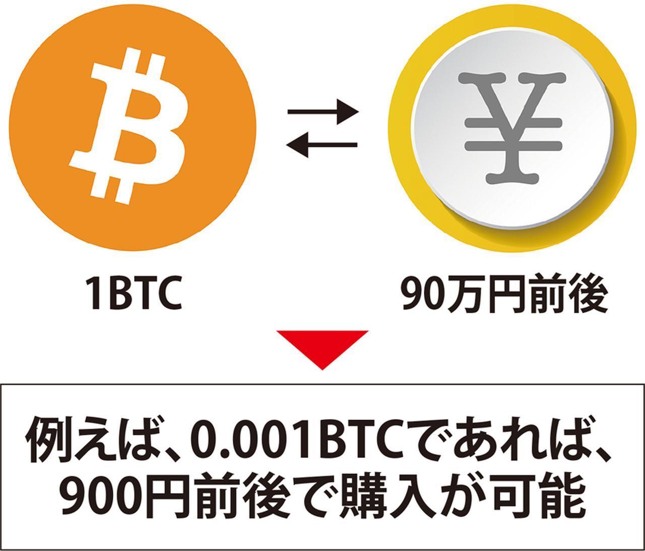 画像1: 話題の「ビットコイン」&「仮想通貨」の疑問に答えます!
