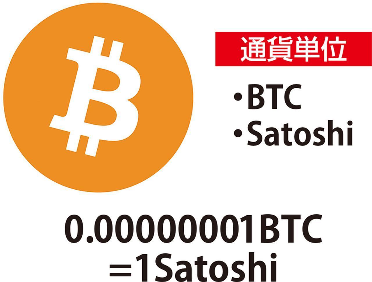 画像: ビットコインの単位はBTCで、最大で1億分の1単位まで分割できる。この最小単位を「Satoshi」と呼ぶ。