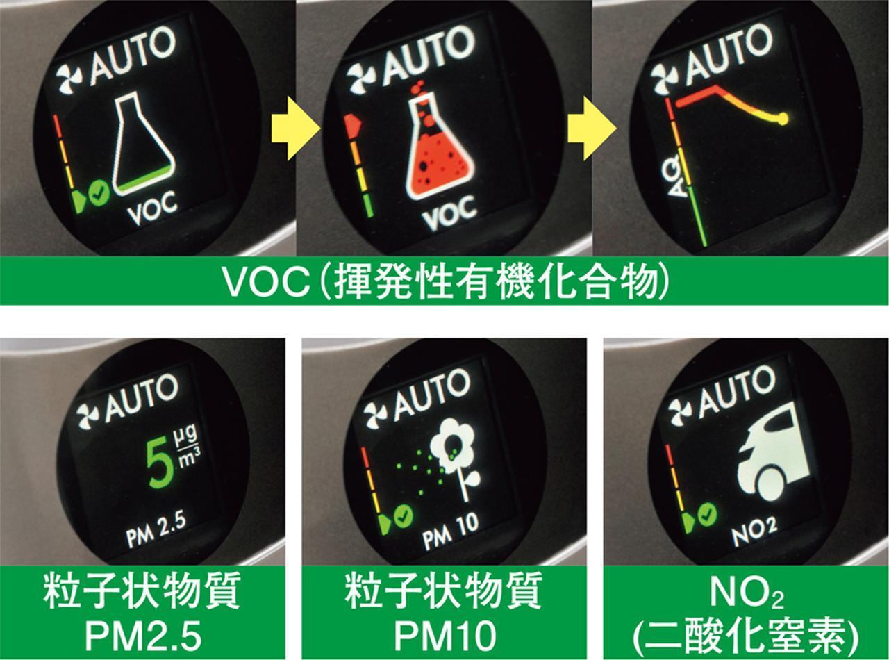 画像: 本体のディスプレイで、空気の汚れを「見える化」。何が空気を汚しているのか、原因も表示されるので安心。