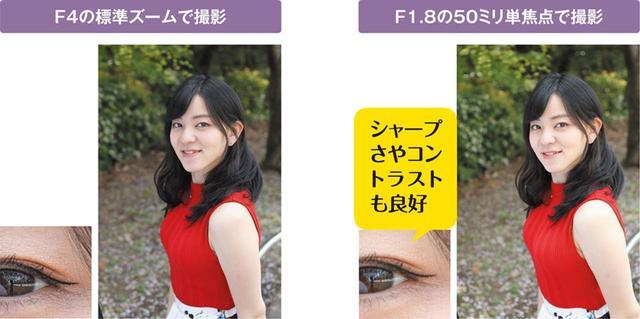 画像: 作例はどちらも同じ絞り値(F4)としているが、単焦点レンズの写りのよさはズームレンズを大きくしのぐ。シャープさやコントラストの高さは当然、ボケの柔らかさも単焦点ならではだ。