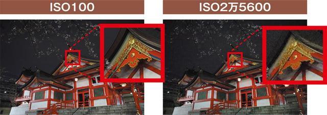 画像: ISO100(写真左)ではシャッター速度が1.6秒になり、三脚を使用しないとブレてしまう。ISO2万5600(写真右)は、拡大してみると、ノイズや解像感の低下が目立つが、シャッター速度が1/160秒なので、手持ちでもブレずに撮れる。