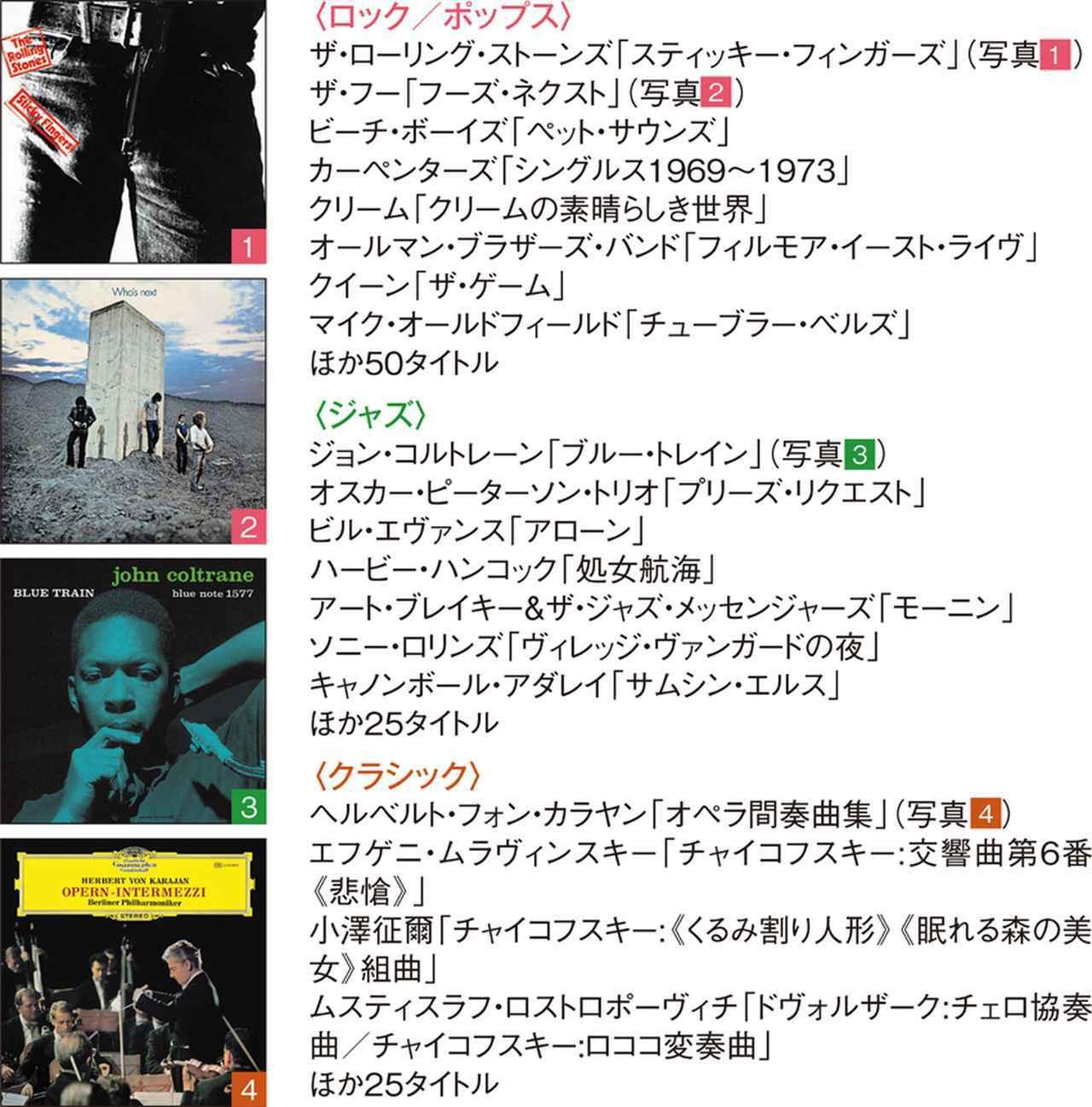 画像: 通常CDとの聴き比べができる体験版(1000円)もジャンル別に用意