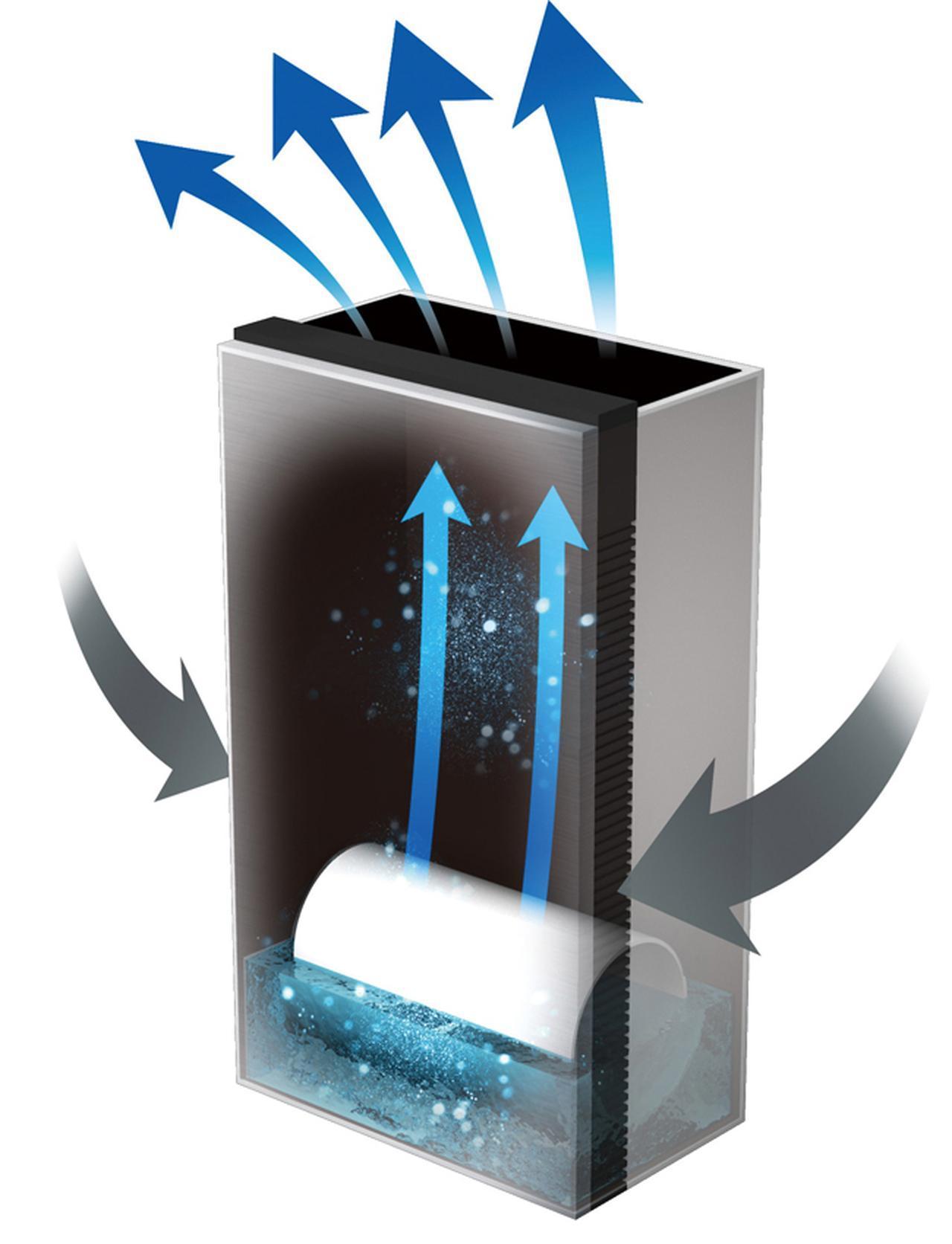 画像: 保護エレメントできれいになった空気は、ジアイーノの天面から送り出される。このとき、除菌フィルターから揮発した次亜塩素酸も一緒に空気中に放出され、室内の壁や床、家具などに付着している菌やウイルスに張り付き、表面のタンパク質を破壊して無効化する。