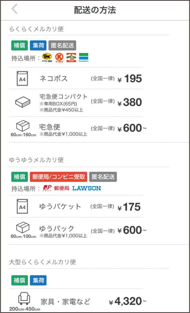 画像: 発送方法は「らくらくメルカリ便」「ゆうゆうメルカリ便」以外に、ゆうメールや普通郵便も選べる。