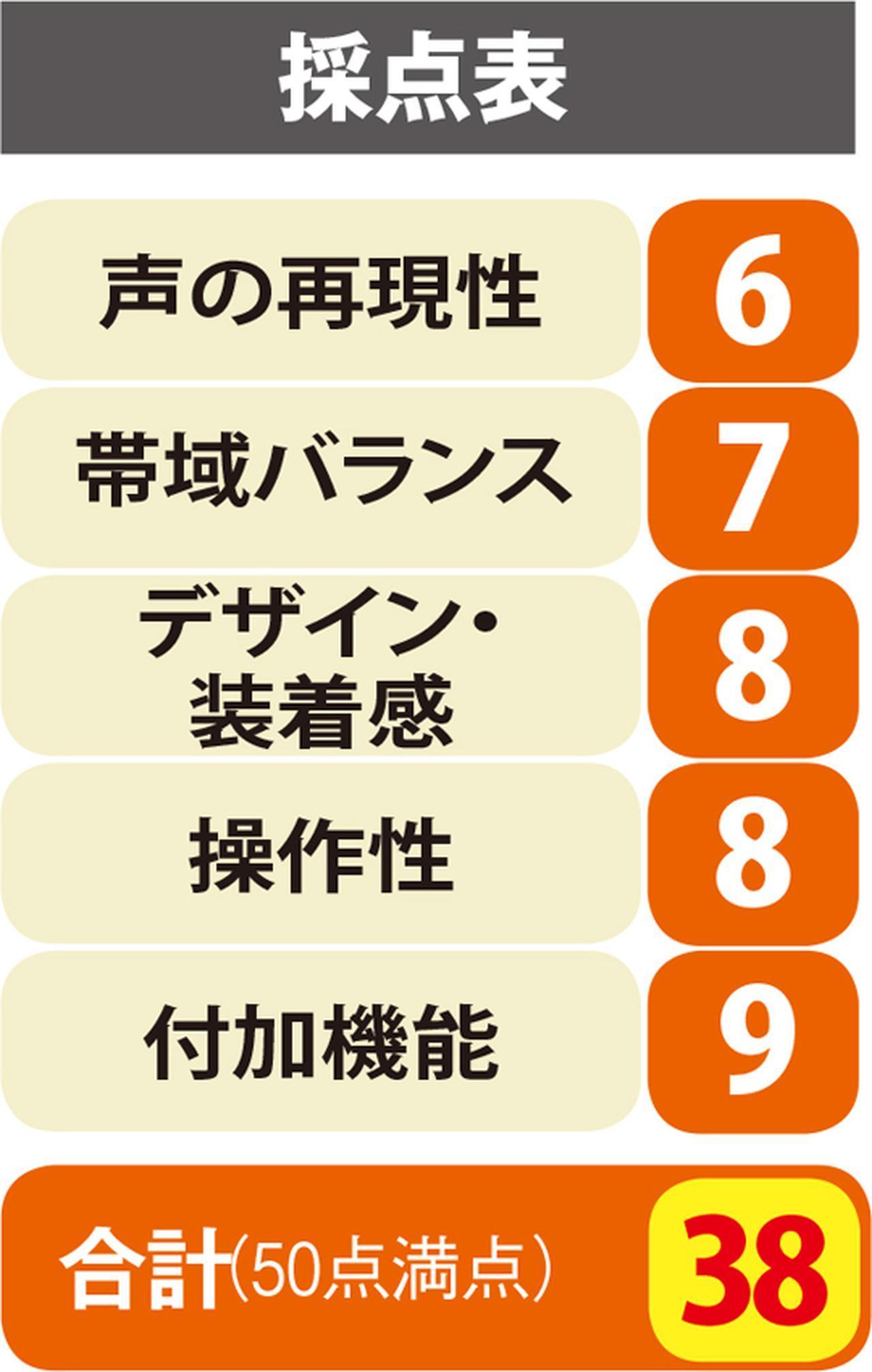 画像8: 大人気の「完全分離型」ブルートゥースイヤホン11モデルを試聴比較!