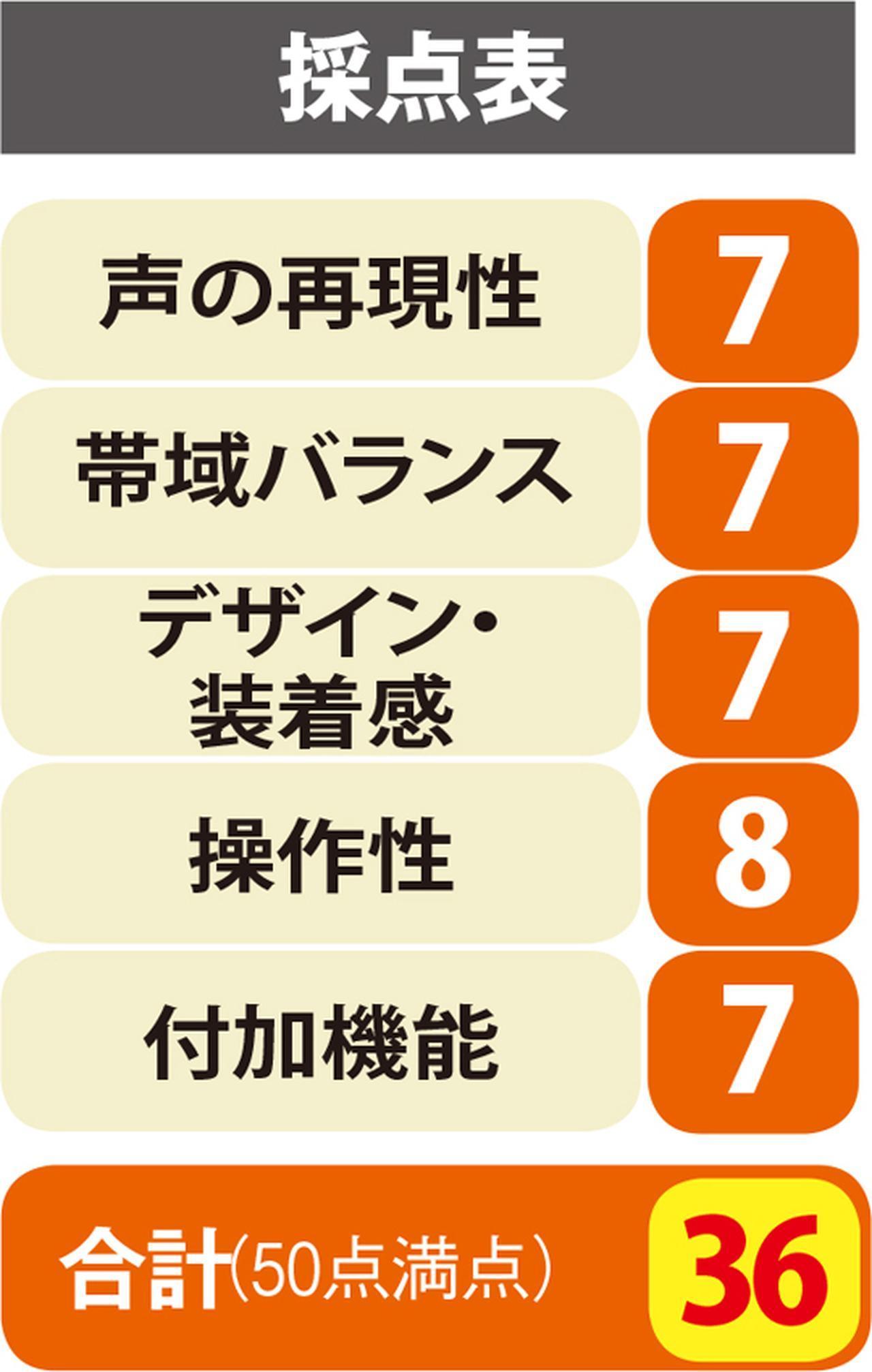画像5: 大人気の「完全分離型」ブルートゥースイヤホン11モデルを試聴比較!