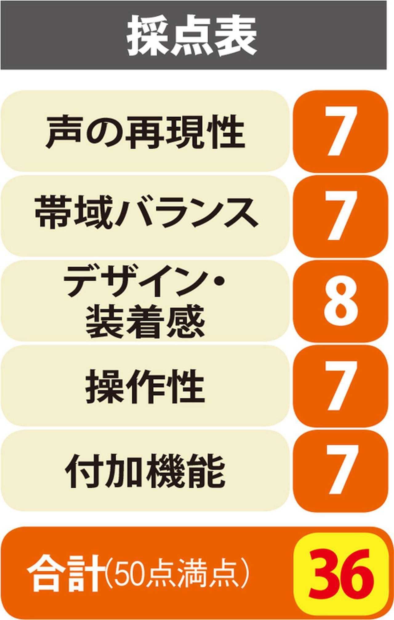 画像10: 大人気の「完全分離型」ブルートゥースイヤホン11モデルを試聴比較!