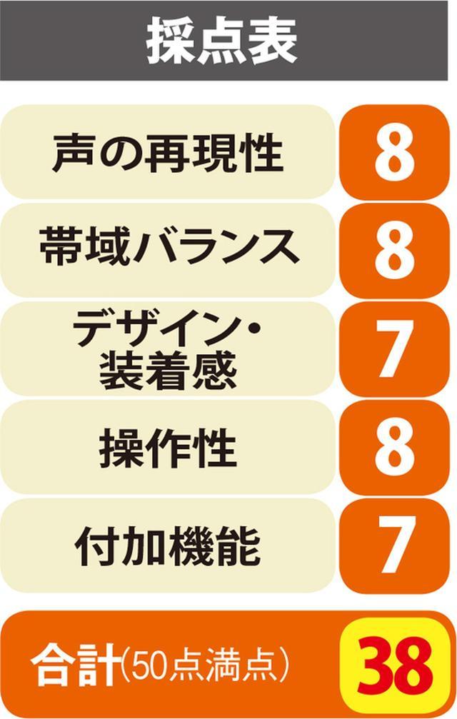 画像2: 大人気の「完全分離型」ブルートゥースイヤホン11モデルを試聴比較!