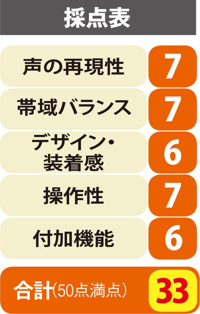 画像4: 大人気の「完全分離型」ブルートゥースイヤホン11モデルを試聴比較!