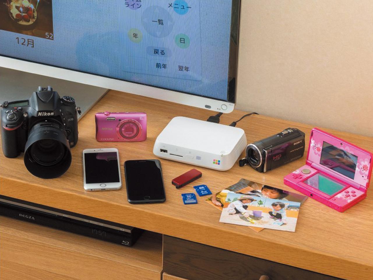 画像: 「カメラと写真」の超入門 撮影後、画像ファイルの整理や保存はどうすればいい?