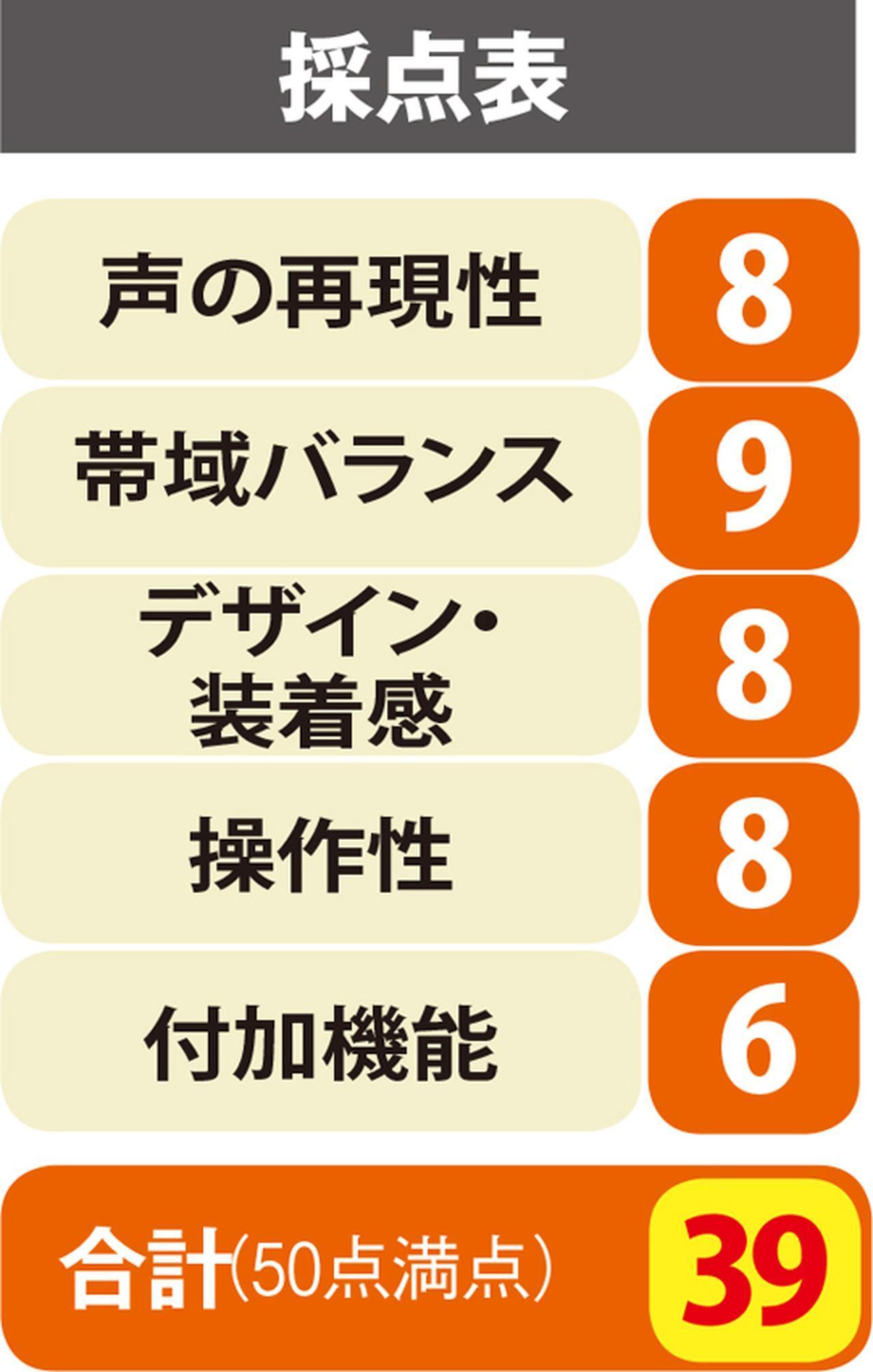 画像8: 定番「左右一体タイプ」のブルートゥースイヤホン10モデルを試聴比較!