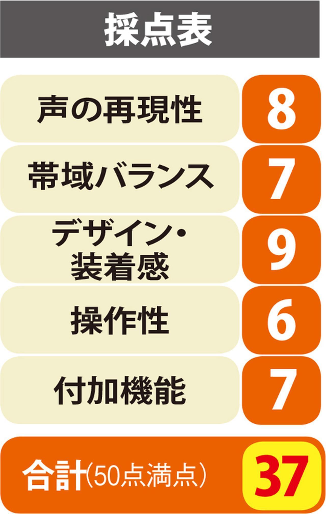 画像9: 定番「左右一体タイプ」のブルートゥースイヤホン10モデルを試聴比較!