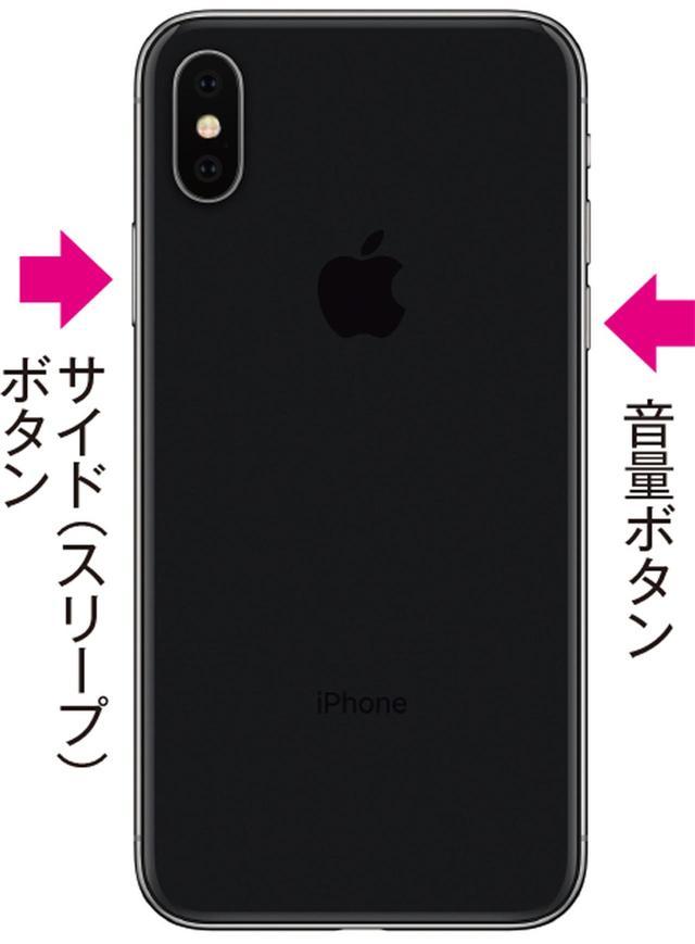 画像: iPhone Xの場合は、サイドボタンと音量ボタンを同時に長押しすることで電源が切れる。