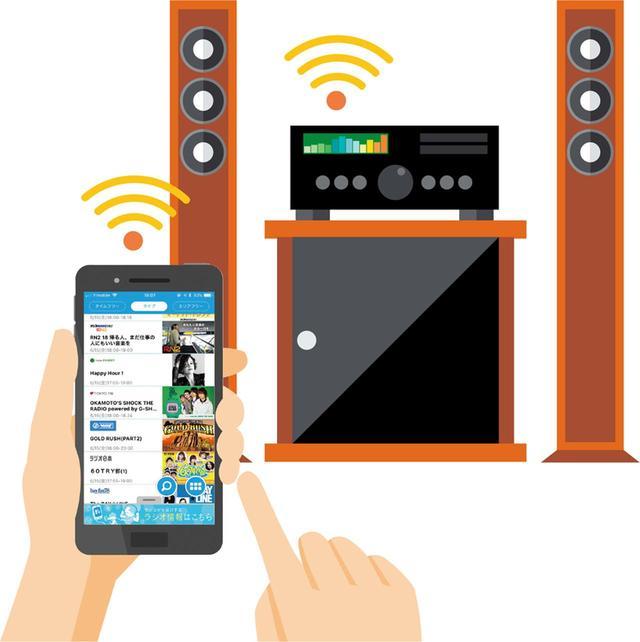画像: アンプなどはブルートゥースやAirplay対応製品が増えているので、スマホの出力先を切り替えれば、コンポのスピーカーで聴ける。