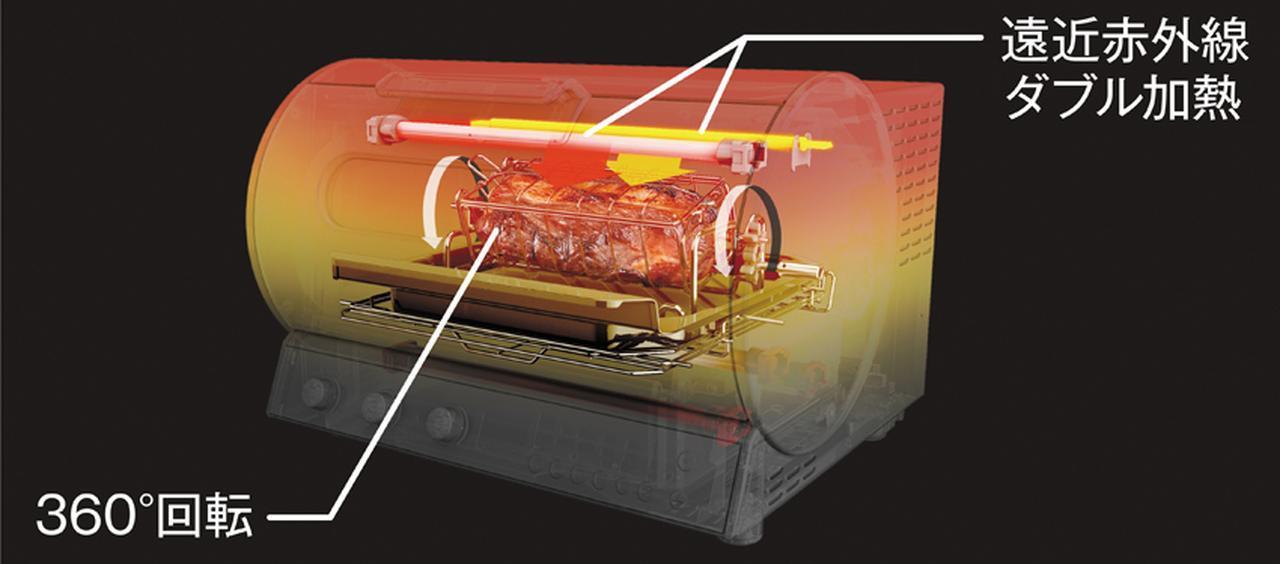 画像: 食材の外と中を加熱する「遠近赤外線W加熱」「低速回転機構」に加え、最適な火加減に調節する「温度制御」がポイント。ローストビーフや焼き豚が家庭で調理できる。