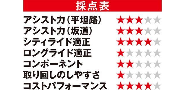 画像2: ❸ヤマハ PAS With 価格:11万円(税別)