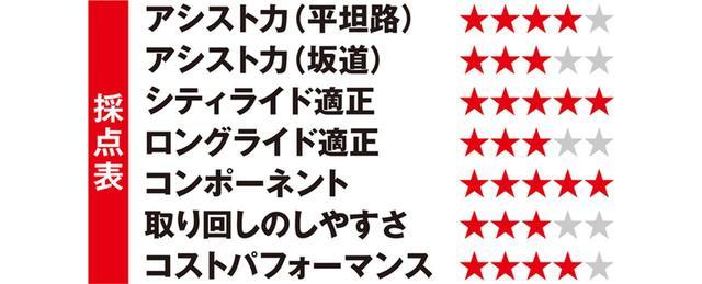 画像2: ❶ヤマハ YPJ-C 価格:18万5000円(税別)