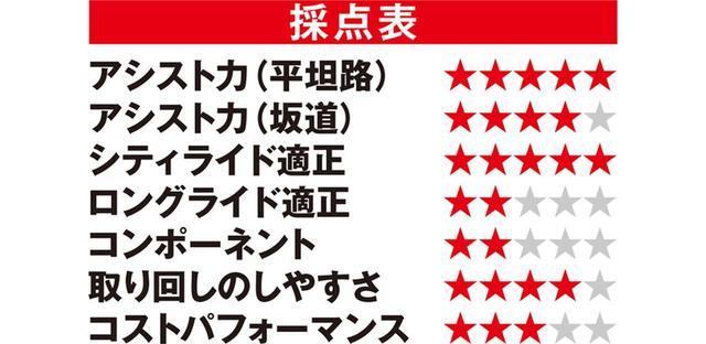 画像2: ❼ベスビー PSA1 価格:18万5000円(税別)
