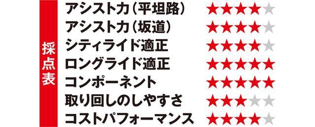 画像2: ❹ミヤタサイクル クルーズ 価格:26万9000円(税別)