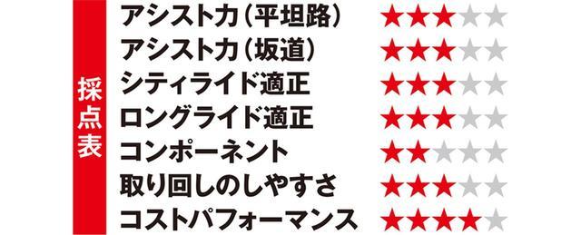 画像2: ❺パナソニック ジェッター 価格:15万円(税別)