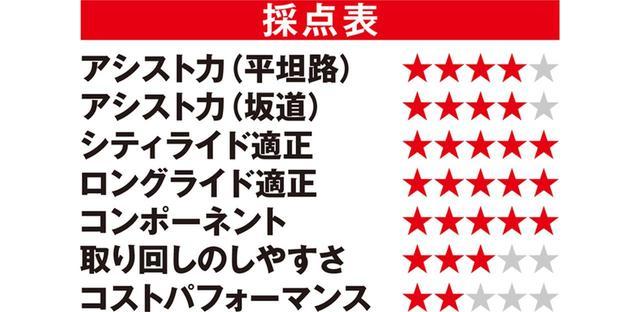 画像2: ❷ヤマハ YPJ-ER 価格:32万円(税別)