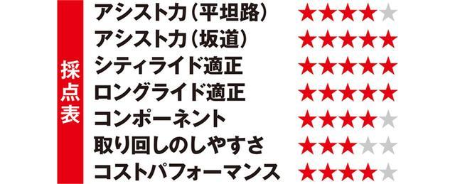 画像2: ❻トレック ヴァーヴ+ 価格:21万3000円(税別)