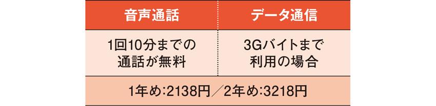 画像: ※オプションの「スーパーだれとでも定額」(月額1080円)に加入すれば、音声通話の時間が無制限となる。