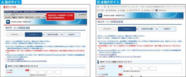 画像: MUFGカードのサイトをまねた偽サイトが左のAで、本物のサイトが右のB。URL以外は見破る術がないほど似ている。