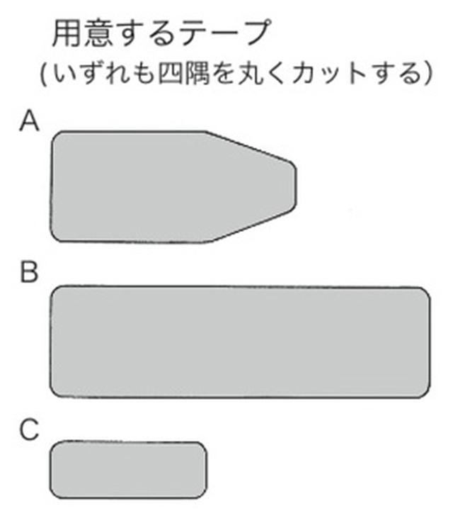 画像: A:幅5cm×親指の第一関節から手首までの長さ(一方の端を親指の太さに合わせてカットする) B:幅5cm×手首1周分の長さ C:幅2.5cm×親指1周分の長さ