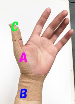 画像: 親指にCを巻いて完成!