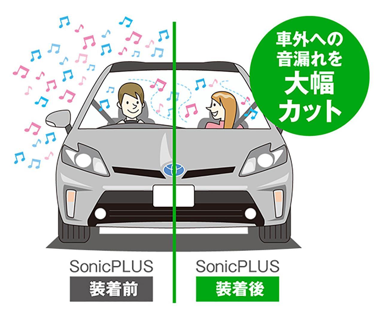 画像1: 【車の音漏れ対策】ベンツと同じスピーカー「SonicPLUS」でプライバシーといい音の両立が実現!