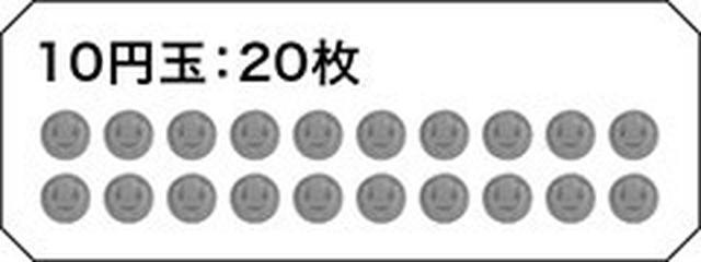 画像: 10円玉を20枚加えた「ミョウバン銅貨液」の作り方