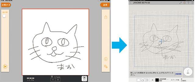 画像: iPad用アプリ「AcuSketch」を使って、描いたイラストを刺繍データに変換。一筆書きのようになったデータをミシンに転送し、それを基に刺繍をスタートする。