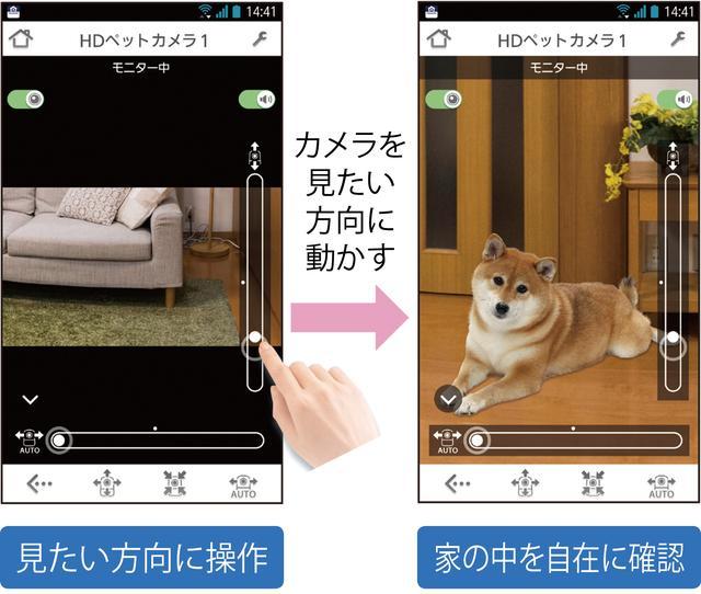 画像: カメラの映像は、専用アプリ「ホームネットワークW」でどこでも視聴可能。首振りの操作はもちろん、温度センサーが検知した室温の変化も通知してくれる。