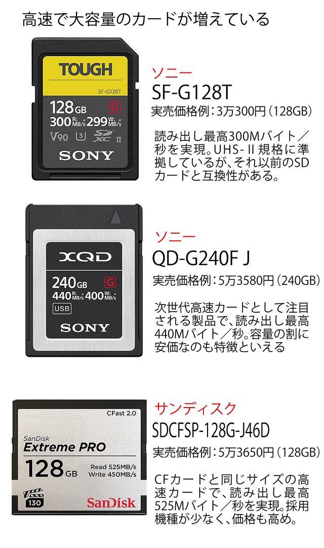 画像: 一眼カメラに4K/60p動画対応機が増加傾向!手ごろなモデルは「富士フィルムX-T3」