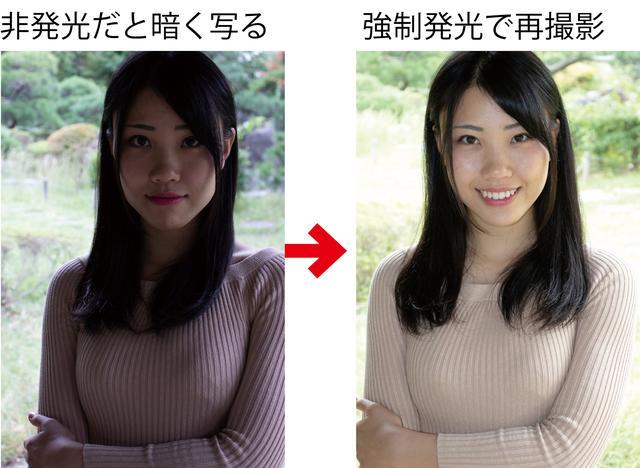 画像: 人物などが暗めに写ることがある(左)。ストロボを強制発光にすると、シャッキリとした写りで、発色も鮮やか(右)。