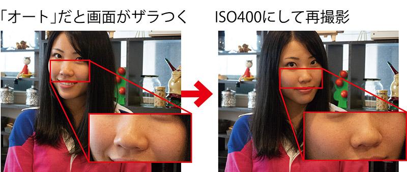 画像: 屋内で「オート」で撮ったらISO6400まで上がり、顔にザラザラとしたノイズが出た(左)。手動でISO400に落とすと、ノイズが減ってきれいに写った(右)。