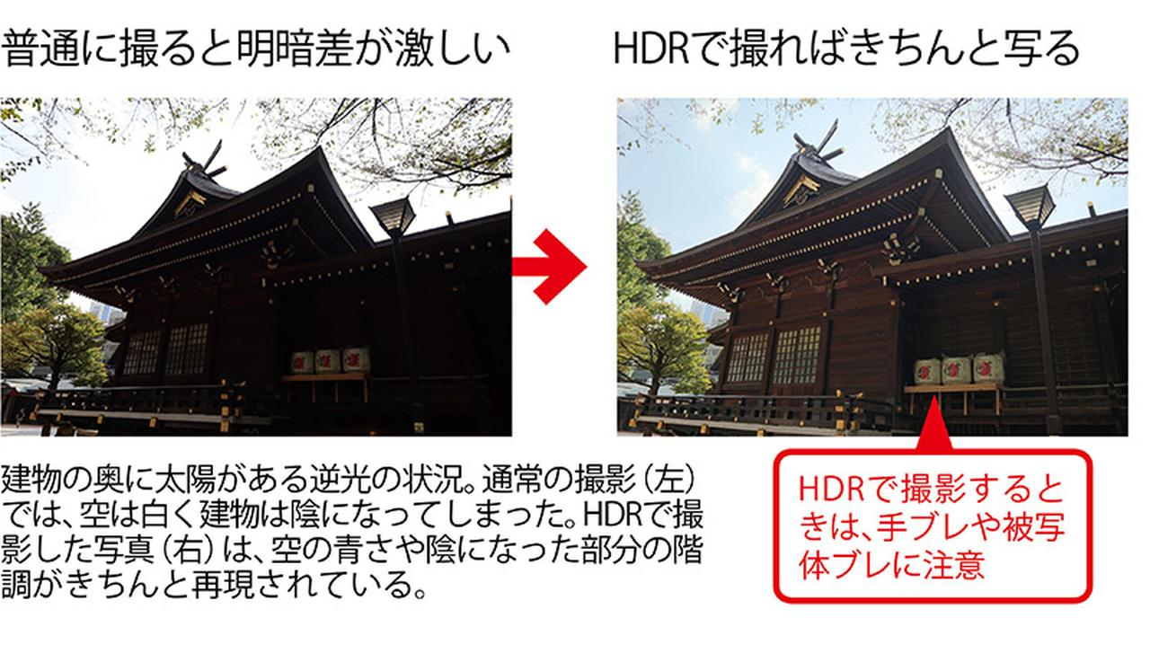 画像: HDR機能を使えば逆光などで明暗差があっても階調豊かな写真に仕上がる