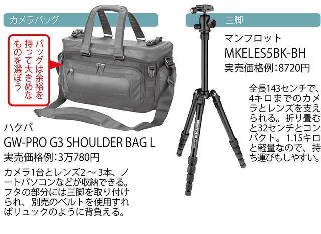 画像1: まずはカメラバッグを購入したい