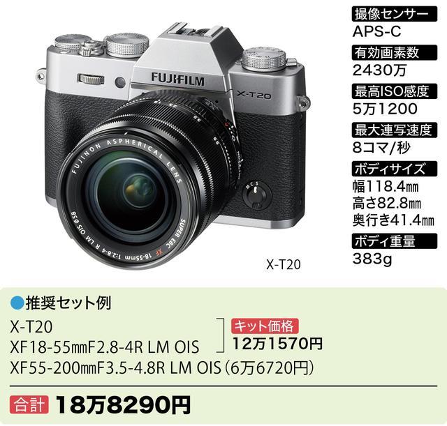 画像6: 【予算別】ミラーレス一眼 Wズーム&ボディで15万円~のおすすめ6セットはコレ