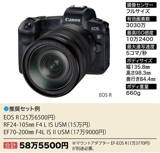 画像1: Wズーム&ボディセットで40万円~おすすめフルサイズミラーレス6選