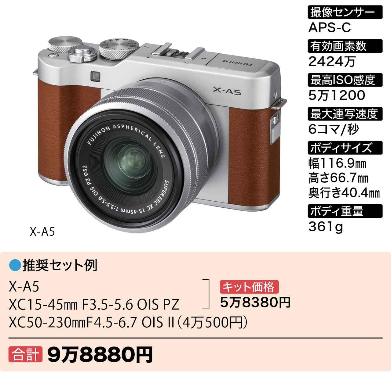画像5: 【ミラーレス一眼】ボディ・Wズームセットで予算8万円~おすすめの6機種はコレ
