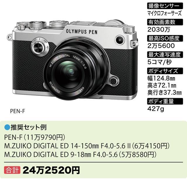 画像3: 【予算別】ミラーレス一眼 Wズーム&ボディで15万円~のおすすめ6セットはコレ