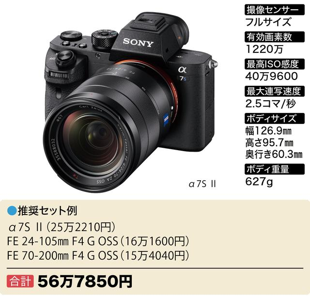 画像5: Wズーム&ボディセットで40万円~おすすめフルサイズミラーレス6選