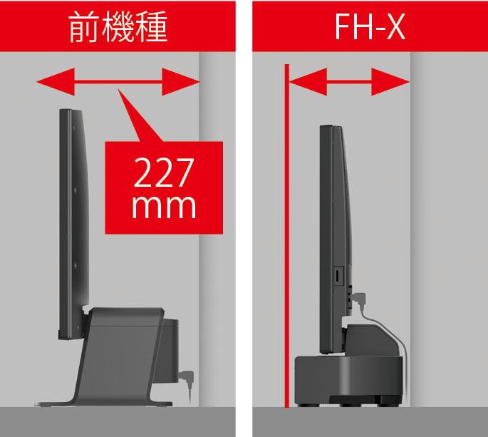 画像: 左側の前モデルに比べ、設置時の奥行きを57ミリほど短い170ミリに圧縮。設置スペースが大幅にコンパクト化されたことで、使用場所の自由度が高まっている。
